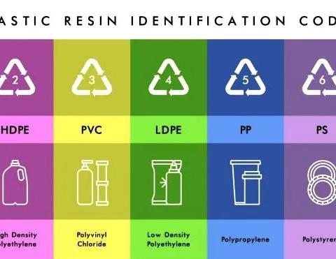 kode pastik daur ulang lingkungan hidup